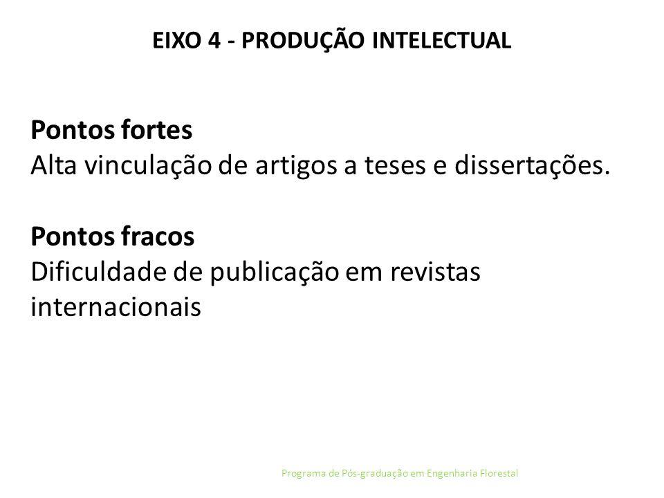 EIXO 4 - PRODUÇÃO INTELECTUAL Programa de Pós-graduação em Engenharia Florestal Pontos fortes Alta vinculação de artigos a teses e dissertações. Ponto