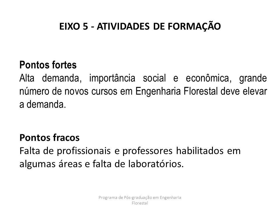EIXO 5 - ATIVIDADES DE FORMAÇÃO Programa de Pós-graduação em Engenharia Florestal Pontos fortes Alta demanda, importância social e econômica, grande n