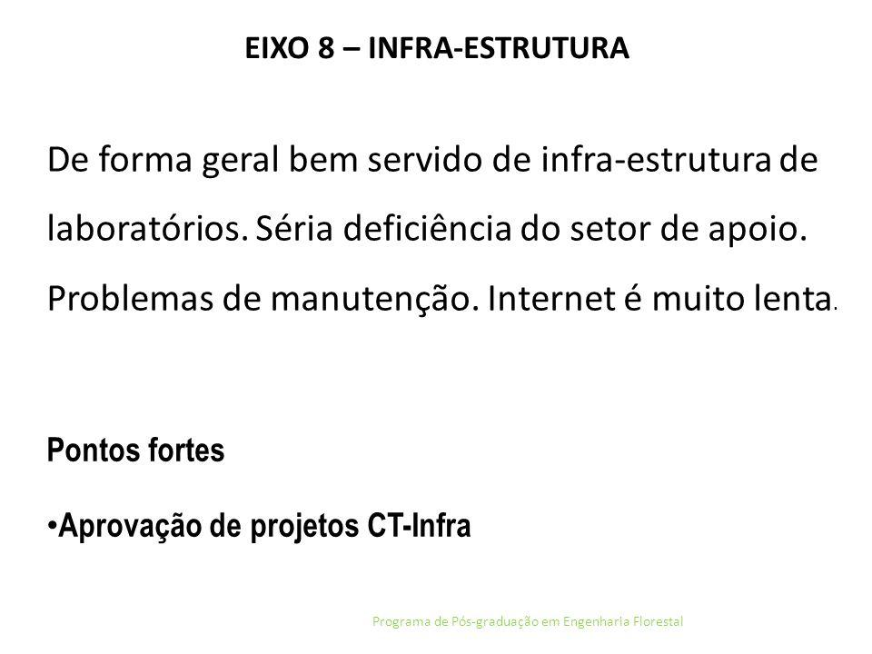EIXO 8 – INFRA-ESTRUTURA Programa de Pós-graduação em Engenharia Florestal De forma geral bem servido de infra-estrutura de laboratórios. Séria defici