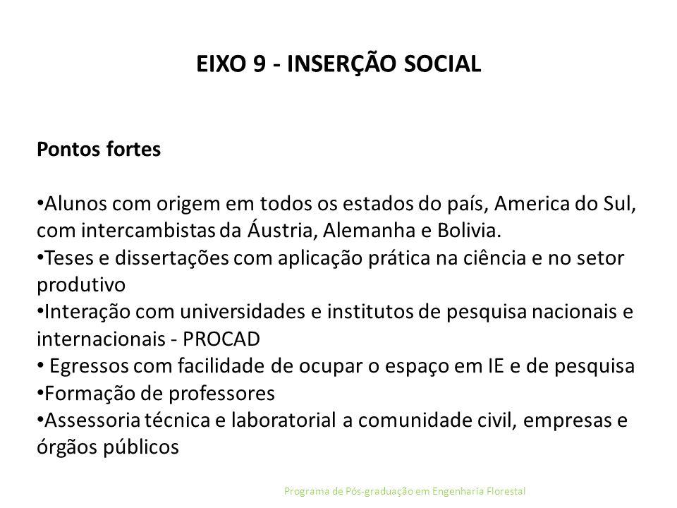EIXO 9 - INSERÇÃO SOCIAL Programa de Pós-graduação em Engenharia Florestal Pontos fortes Alunos com origem em todos os estados do país, America do Sul