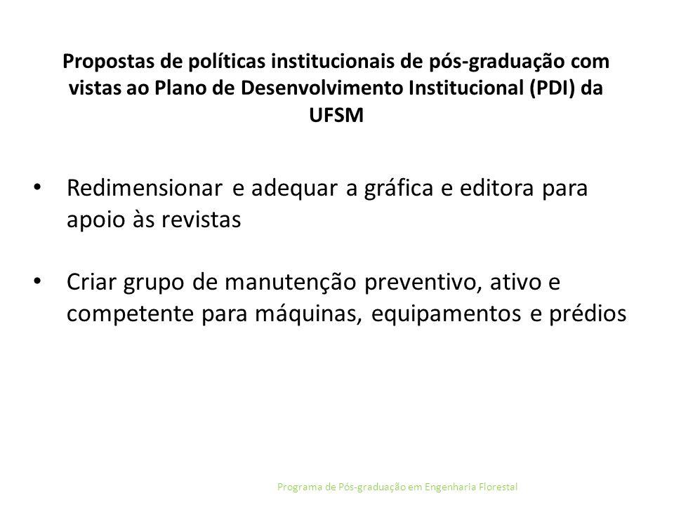 Propostas de políticas institucionais de pós-graduação com vistas ao Plano de Desenvolvimento Institucional (PDI) da UFSM Programa de Pós-graduação em