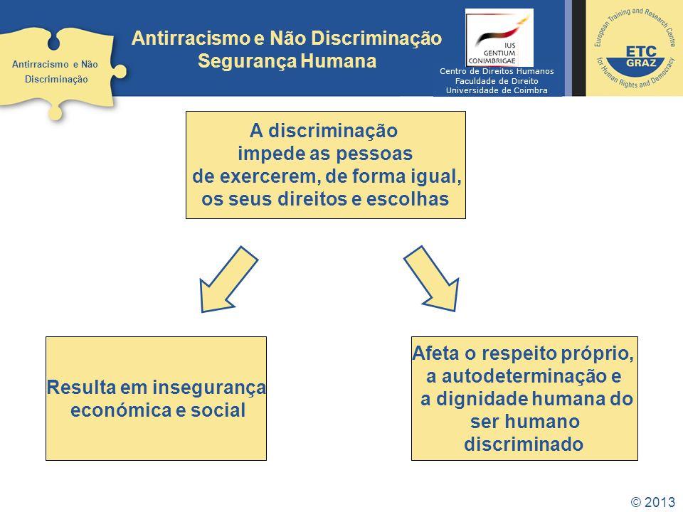© 2013 Resulta em insegurança económica e social A discriminação impede as pessoas de exercerem, de forma igual, os seus direitos e escolhas Afeta o r