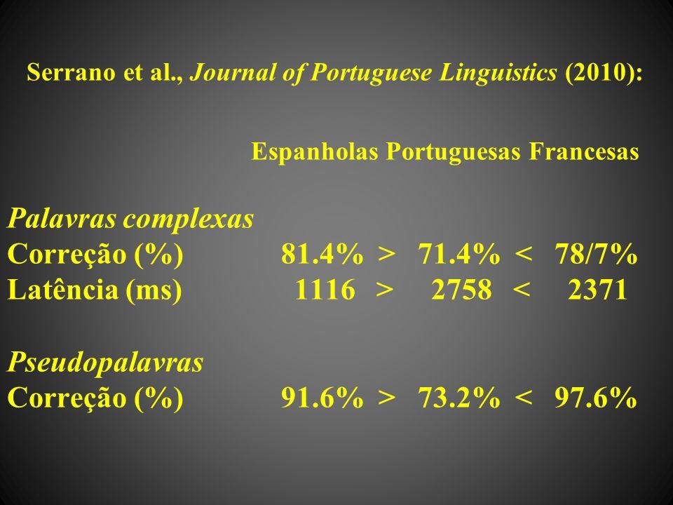 Serrano et al., Journal of Portuguese Linguistics (2010): Espanholas Portuguesas Francesas Palavras complexas Correção (%) 81.4% > 71.4% 2758 73.2% < 97.6%