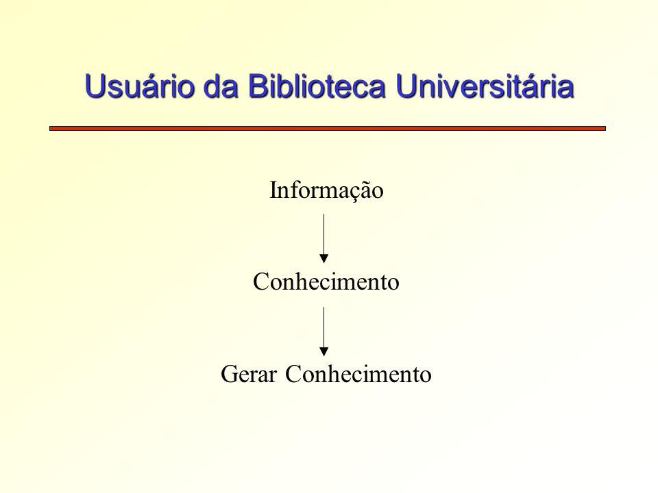Usuário da Biblioteca Universitária Informação Conhecimento Gerar Conhecimento