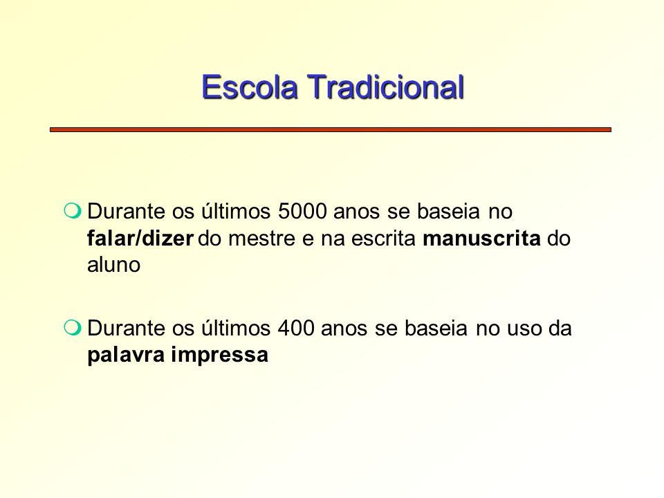 Escola Tradicional mDurante os últimos 5000 anos se baseia no falar/dizer do mestre e na escrita manuscrita do aluno mDurante os últimos 400 anos se baseia no uso da palavra impressa