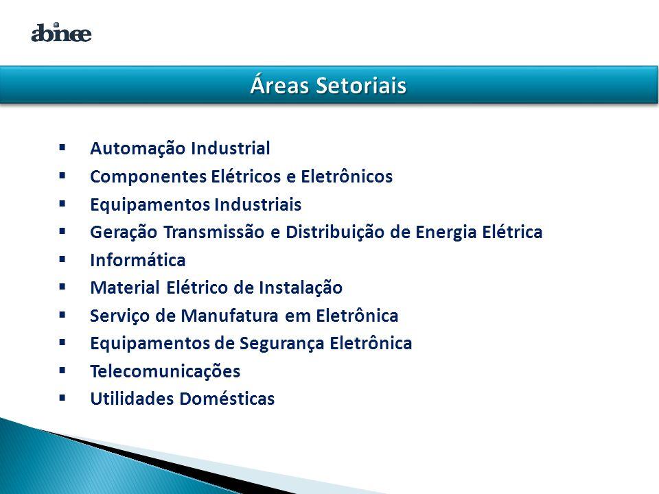 Automação Industrial Componentes Elétricos e Eletrônicos Equipamentos Industriais Geração Transmissão e Distribuição de Energia Elétrica Informática Material Elétrico de Instalação Serviço de Manufatura em Eletrônica Equipamentos de Segurança Eletrônica Telecomunicações Utilidades Domésticas