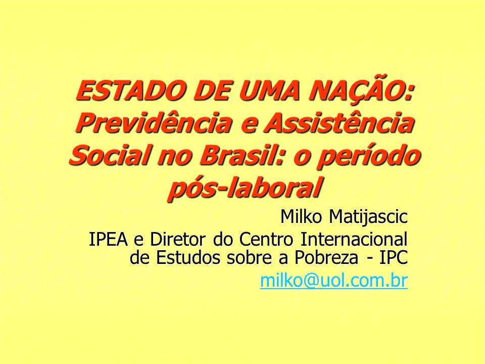 ESTADO DE UMA NAÇÃO: Previdência e Assistência Social no Brasil: o período pós-laboral Milko Matijascic IPEA e Diretor do Centro Internacional de Estudos sobre a Pobreza - IPC milko@uol.com.br