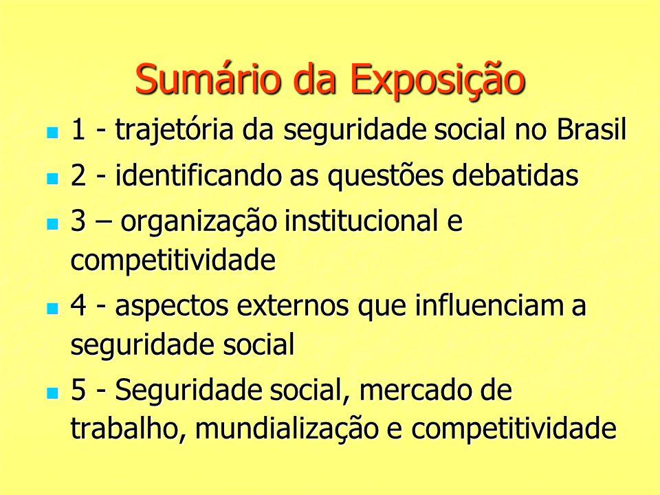 Sumário da Exposição 1 - trajetória da seguridade social no Brasil 1 - trajetória da seguridade social no Brasil 2 - identificando as questões debatidas 2 - identificando as questões debatidas 3 – organização institucional e competitividade 3 – organização institucional e competitividade 4 - aspectos externos que influenciam a seguridade social 4 - aspectos externos que influenciam a seguridade social 5 - Seguridade social, mercado de trabalho, mundialização e competitividade 5 - Seguridade social, mercado de trabalho, mundialização e competitividade