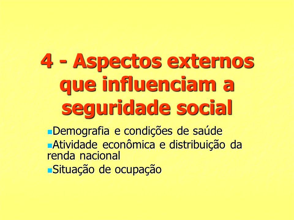 4 - Aspectos externos que influenciam a seguridade social Demografia e condições de saúde Demografia e condições de saúde Atividade econômica e distri