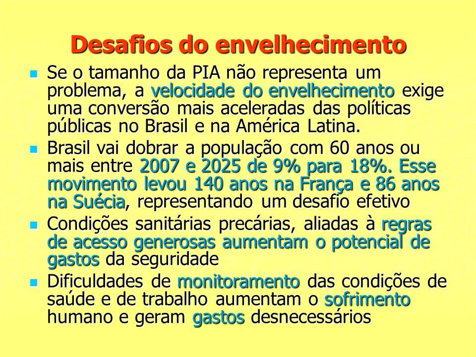 Desafios do envelhecimento Se o tamanho da PIA não representa um problema, a velocidade do envelhecimento exige uma conversão mais aceleradas das políticas públicas no Brasil e na América Latina.