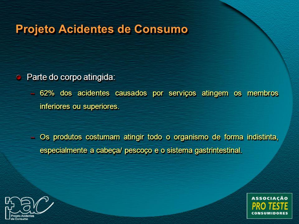 Parte do corpo atingida: –62% dos acidentes causados por serviços atingem os membros inferiores ou superiores. –Os produtos costumam atingir todo o or