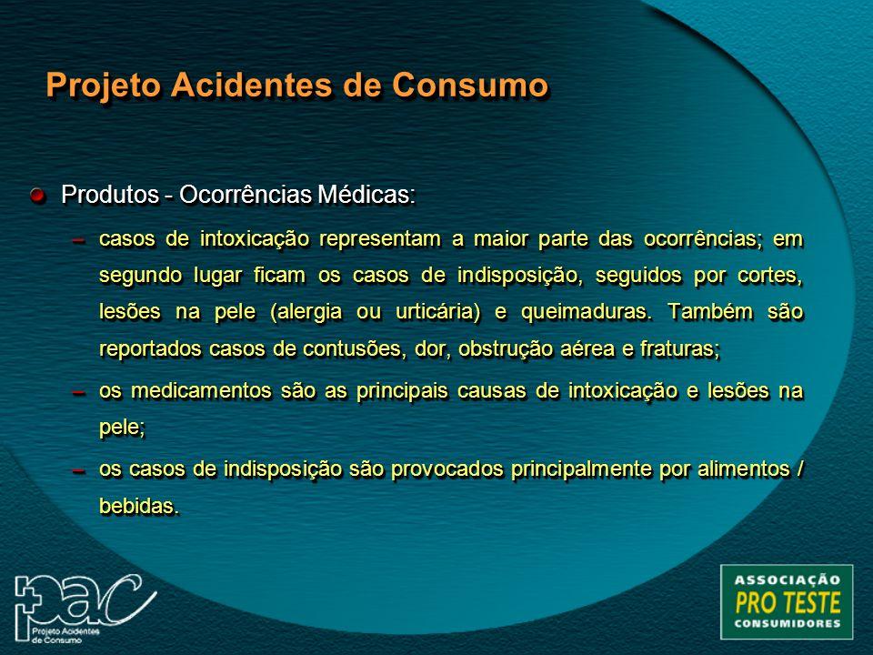 Produtos - Ocorrências Médicas: –casos de intoxicação representam a maior parte das ocorrências; em segundo lugar ficam os casos de indisposição, segu