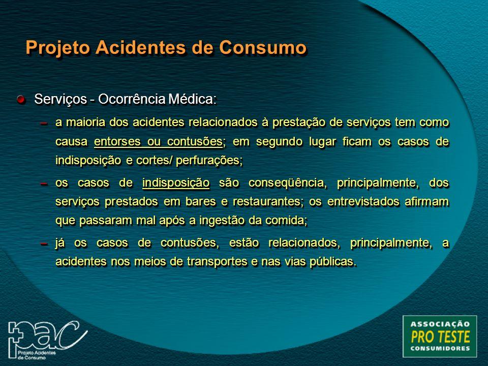 Projeto Acidentes de Consumo Serviços - Ocorrência Médica: –a maioria dos acidentes relacionados à prestação de serviços tem como causa entorses ou co