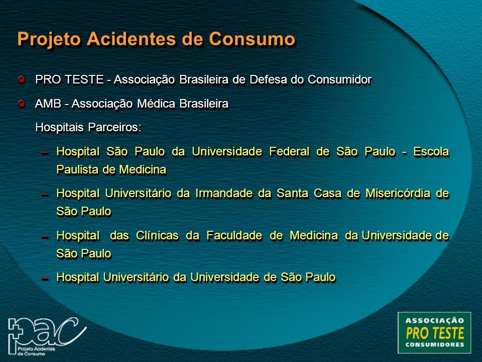 Projeto-Piloto - Objetivo: –mapear a incidência e os fatos geradores dos acidentes de consumo que levam à necessidade de atendimento médico- hospitalar.