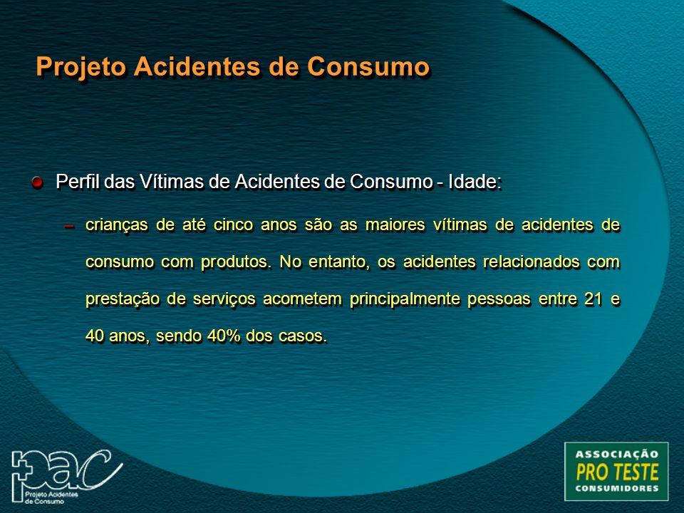 Perfil das Vítimas de Acidentes de Consumo - Idade: –crianças de até cinco anos são as maiores vítimas de acidentes de consumo com produtos. No entant