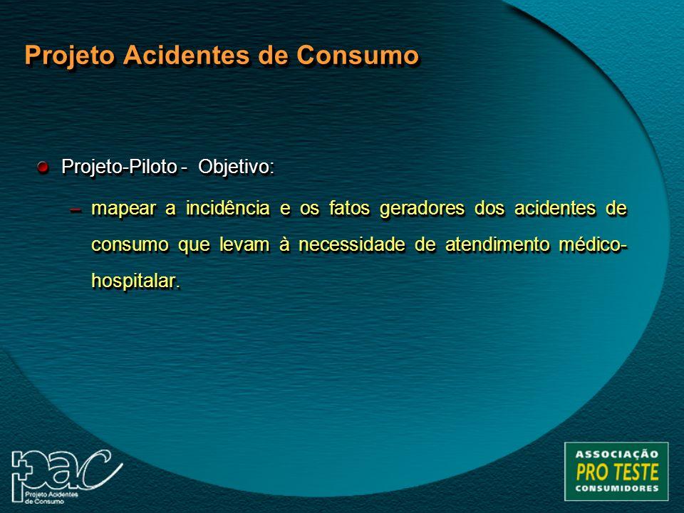 Projeto-Piloto - Objetivo: –mapear a incidência e os fatos geradores dos acidentes de consumo que levam à necessidade de atendimento médico- hospitala