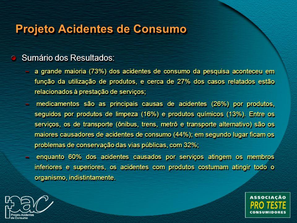 Sumário dos Resultados: –a grande maioria (73%) dos acidentes de consumo da pesquisa aconteceu em função da utilização de produtos, e cerca de 27% dos