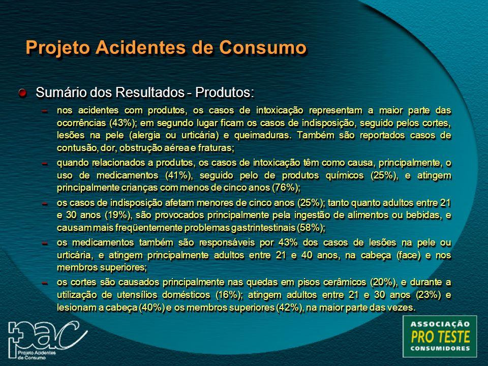 Sumário dos Resultados - Produtos: –nos acidentes com produtos, os casos de intoxicação representam a maior parte das ocorrências (43%); em segundo lu