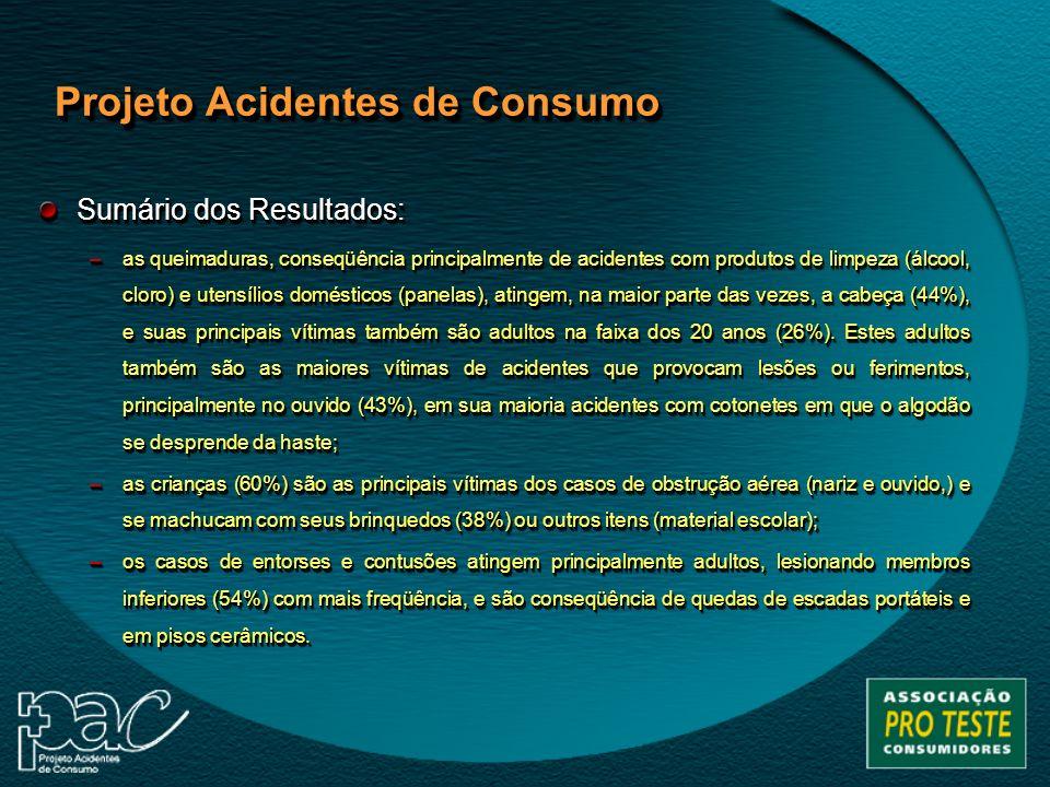 Sumário dos Resultados: –as queimaduras, conseqüência principalmente de acidentes com produtos de limpeza (álcool, cloro) e utensílios domésticos (pan