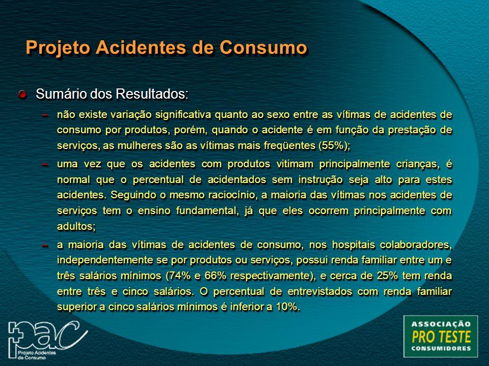 Sumário dos Resultados: –não existe variação significativa quanto ao sexo entre as vítimas de acidentes de consumo por produtos, porém, quando o acide
