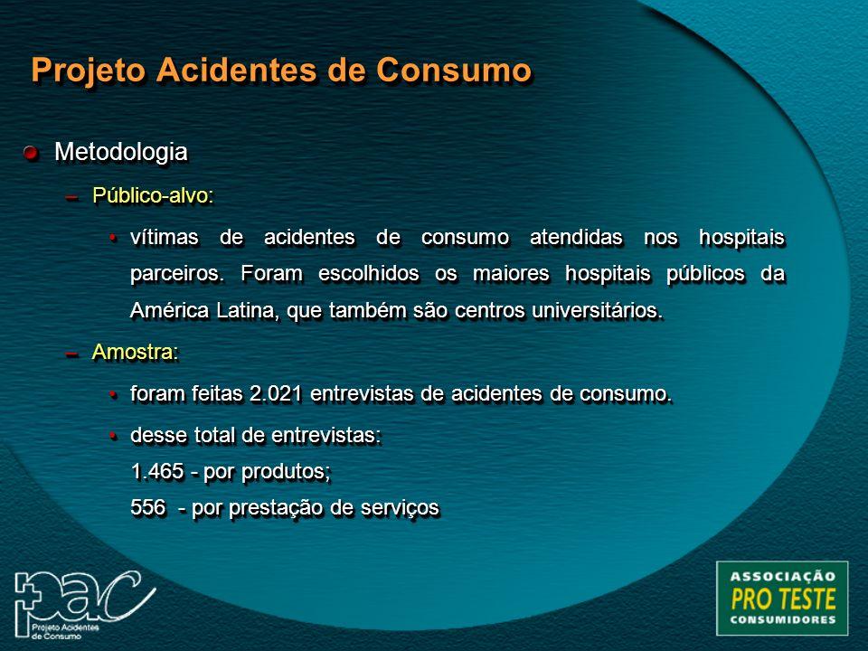 Metodologia –Público-alvo: vítimas de acidentes de consumo atendidas nos hospitais parceiros. Foram escolhidos os maiores hospitais públicos da Améric