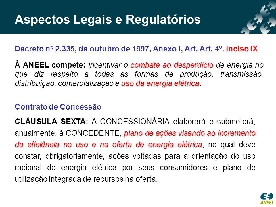 Aspectos Legais e Regulatórios Decreto n o 2.335, de outubro de 1997, Anexo I, Art. Art. 4º, inciso IX combate ao desperdício uso da energia elétrica