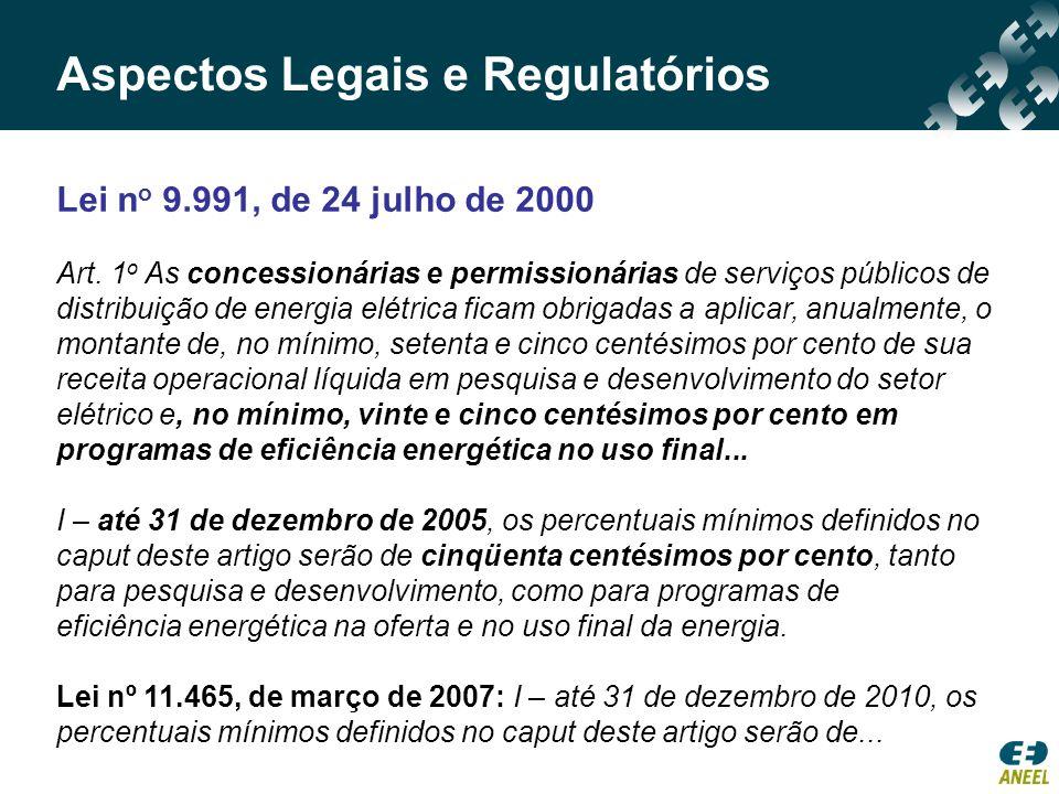 Aspectos Legais e Regulatórios Lei n o 9.991, de 24 julho de 2000 Art. 1 o As concessionárias e permissionárias de serviços públicos de distribuição d