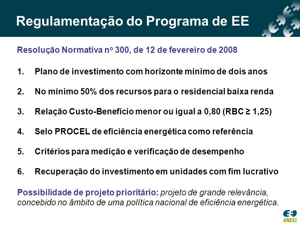 Regulamentação do Programa de EE Resolução Normativa n o 300, de 12 de fevereiro de 2008 1.Plano de investimento com horizonte mínimo de dois anos 2.N