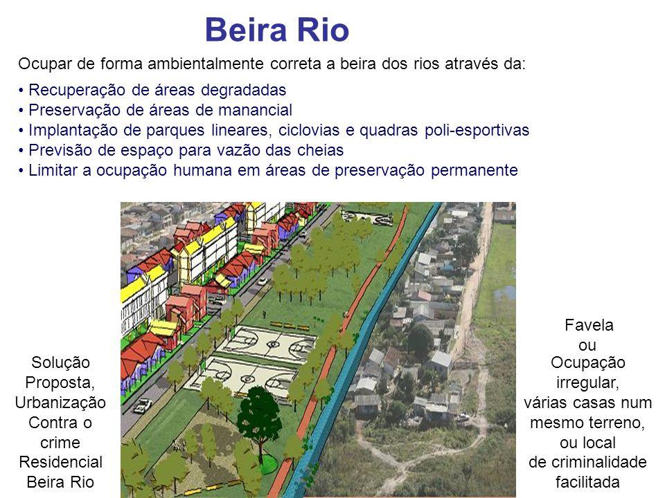 Beira Rio Ocupar de forma ambientalmente correta a beira dos rios através da: Recuperação de áreas degradadas Preservação de áreas de manancial Implan