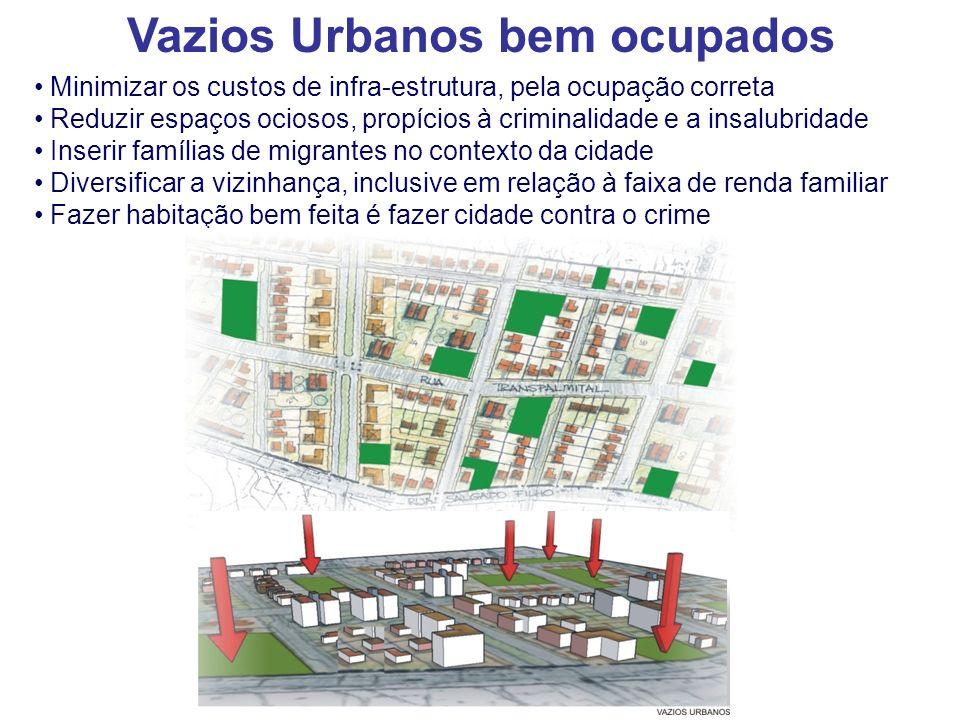 Vazios Urbanos bem ocupados Minimizar os custos de infra-estrutura, pela ocupação correta Reduzir espaços ociosos, propícios à criminalidade e a insal