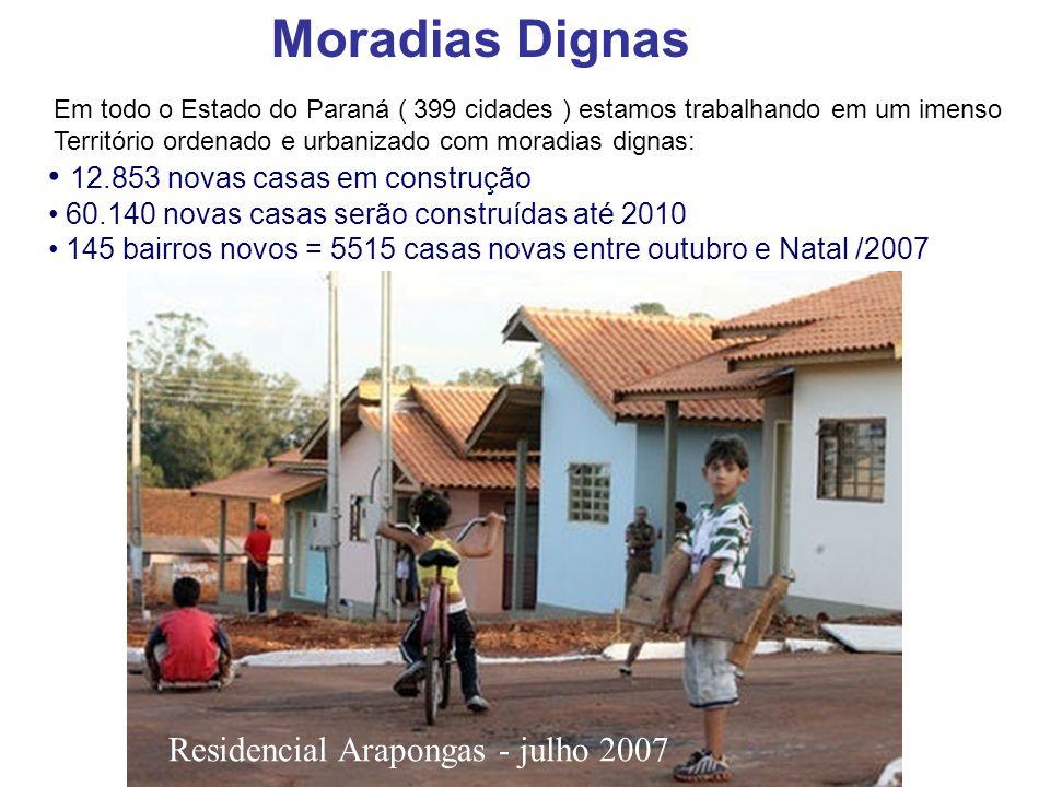 Moradias Dignas Em todo o Estado do Paraná ( 399 cidades ) estamos trabalhando em um imenso Território ordenado e urbanizado com moradias dignas: 12.8