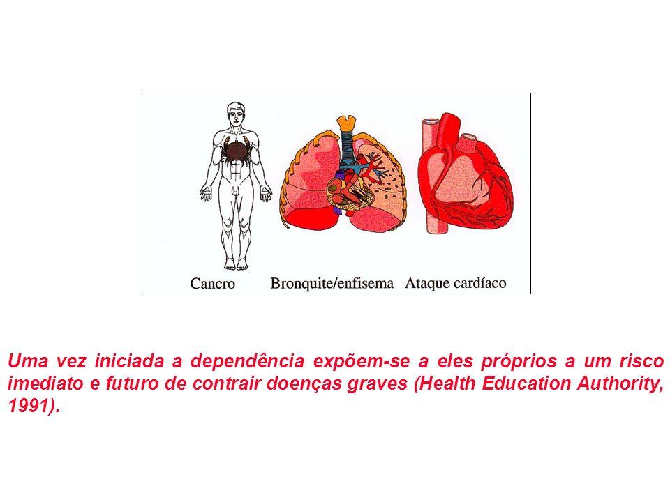 Uma vez iniciada a dependência expõem-se a eles próprios a um risco imediato e futuro de contrair doenças graves (Health Education Authority, 1991).