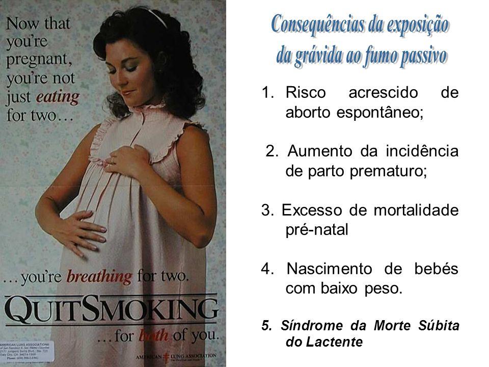 1.Risco acrescido de aborto espontâneo; 2. Aumento da incidência de parto prematuro; 3. Excesso de mortalidade pré-natal 4. Nascimento de bebés com ba