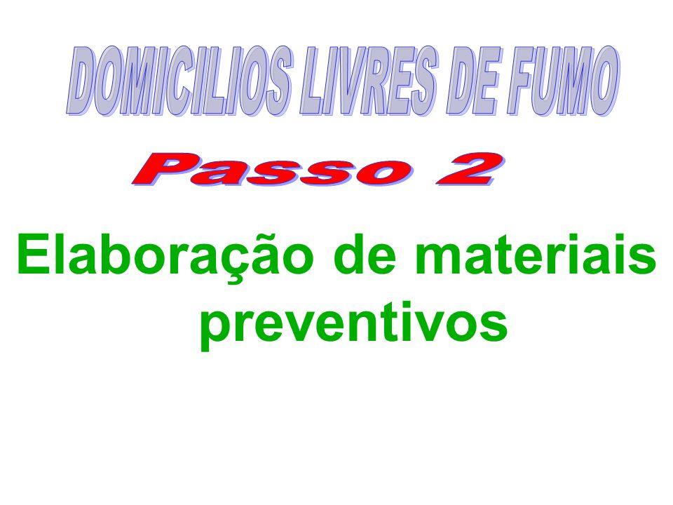 Elaboração de materiais preventivos