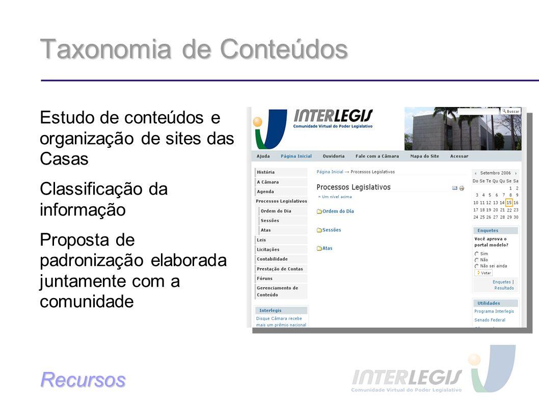 Taxonomia de Conteúdos Estudo de conteúdos e organização de sites das Casas Classificação da informação Proposta de padronização elaborada juntamente com a comunidade Recursos