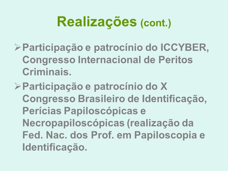 Realizações (cont.) Participação e patrocínio do ICCYBER, Congresso Internacional de Peritos Criminais. Participação e patrocínio do X Congresso Brasi