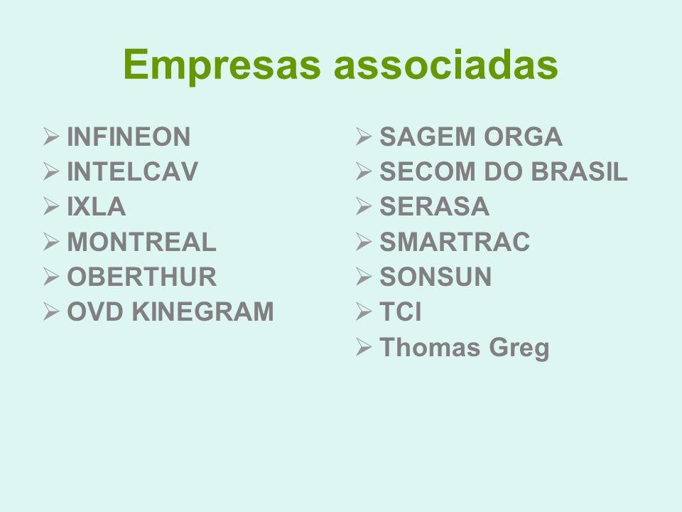 Convênios e parcerias Abrapol- Associação Brasileira dos Papiloscopistas Policiais Federais FunPF- Fundação Polícia Federal de Apoio ao Ensino e à Pesquisa Fenappi- Federação Nacional dos Profissionais em Papiloscopia e Identificação Institutos de Identificação Diretoria Técnico-Científica da Polícia Federal (DITEC/DPF) Instituto Nacional de Tecnologia da Informação (ITI) Casa da Moeda do Brasil