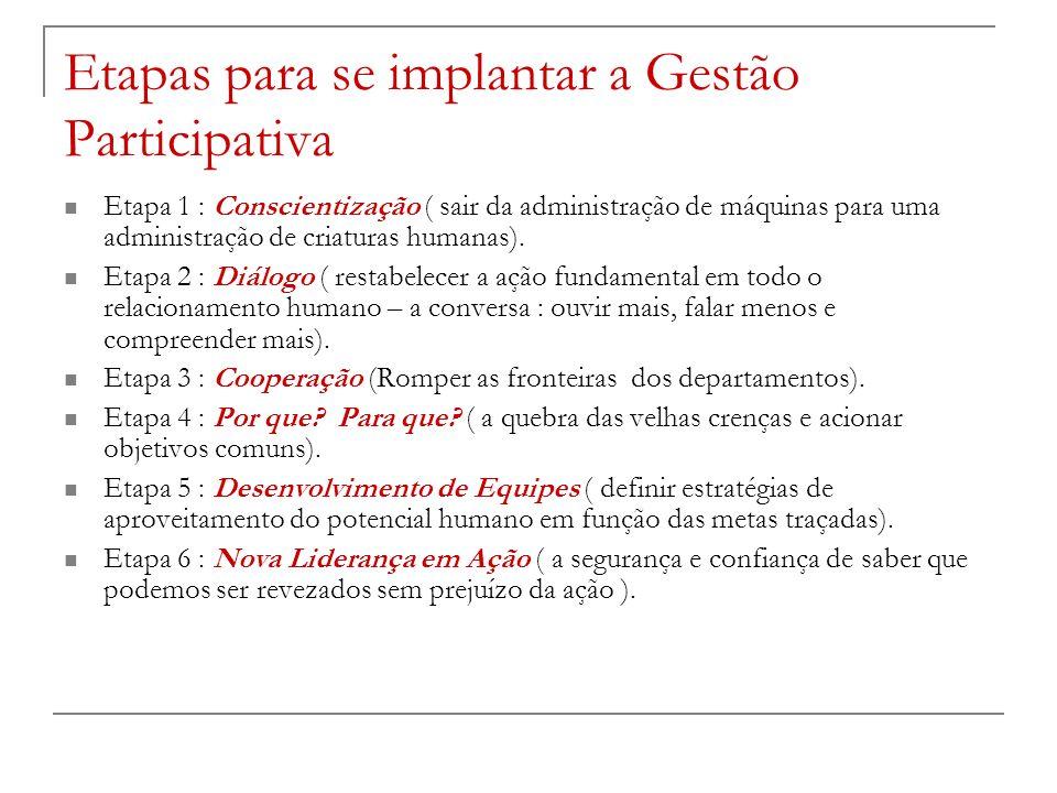 Etapas para se implantar a Gestão Participativa Etapa 1 : Conscientização ( sair da administração de máquinas para uma administração de criaturas huma