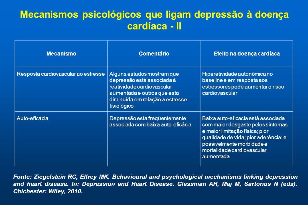 Mecanismos psicológicos que ligam depressão à doença cardíaca - II MecanismoComentárioEfeito na doença cardíaca Resposta cardiovascular ao estresseAlg