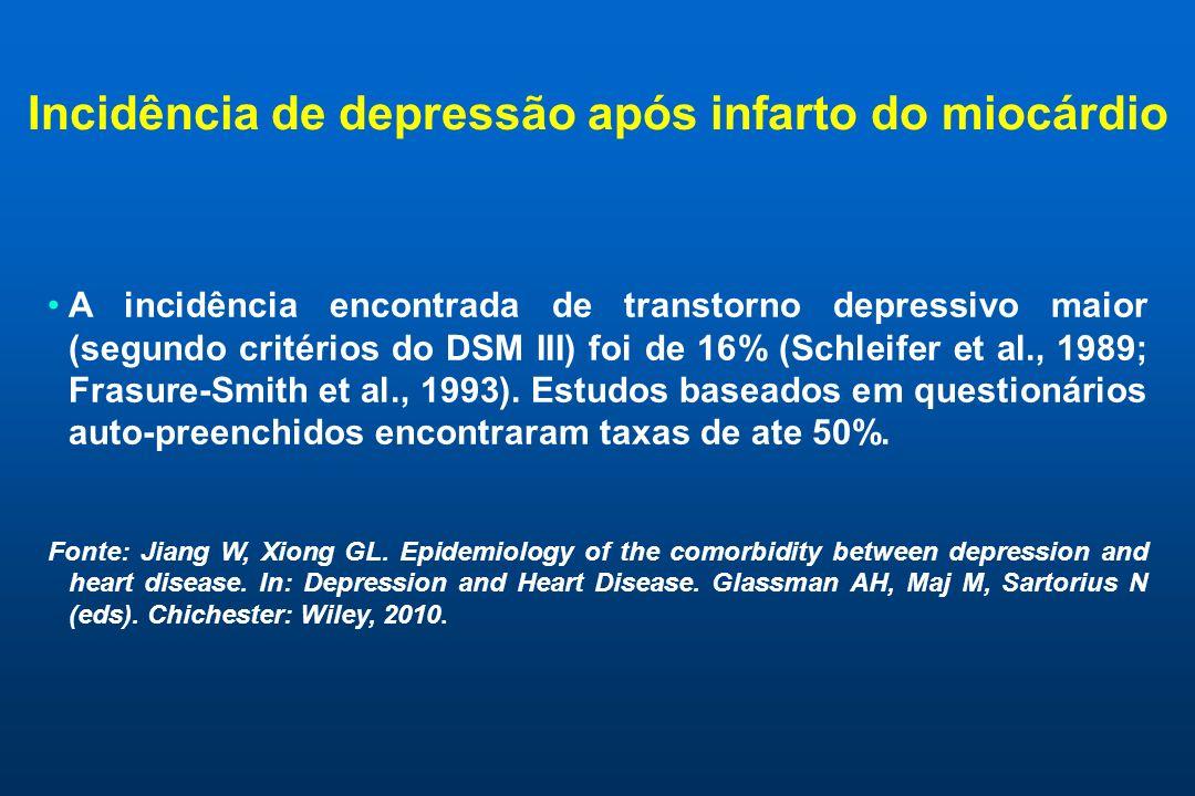 Depressão e sobrevivência após infarto do miocárdio Pacientes com depressão maior apos infarto do miocárdio tem 5 vezes mais chance de morrer por eventos cardíacos em 6 meses do que pacientes não-deprimidos.