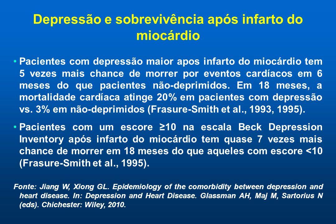 Depressão e sobrevivência após infarto do miocárdio Pacientes com depressão maior apos infarto do miocárdio tem 5 vezes mais chance de morrer por even