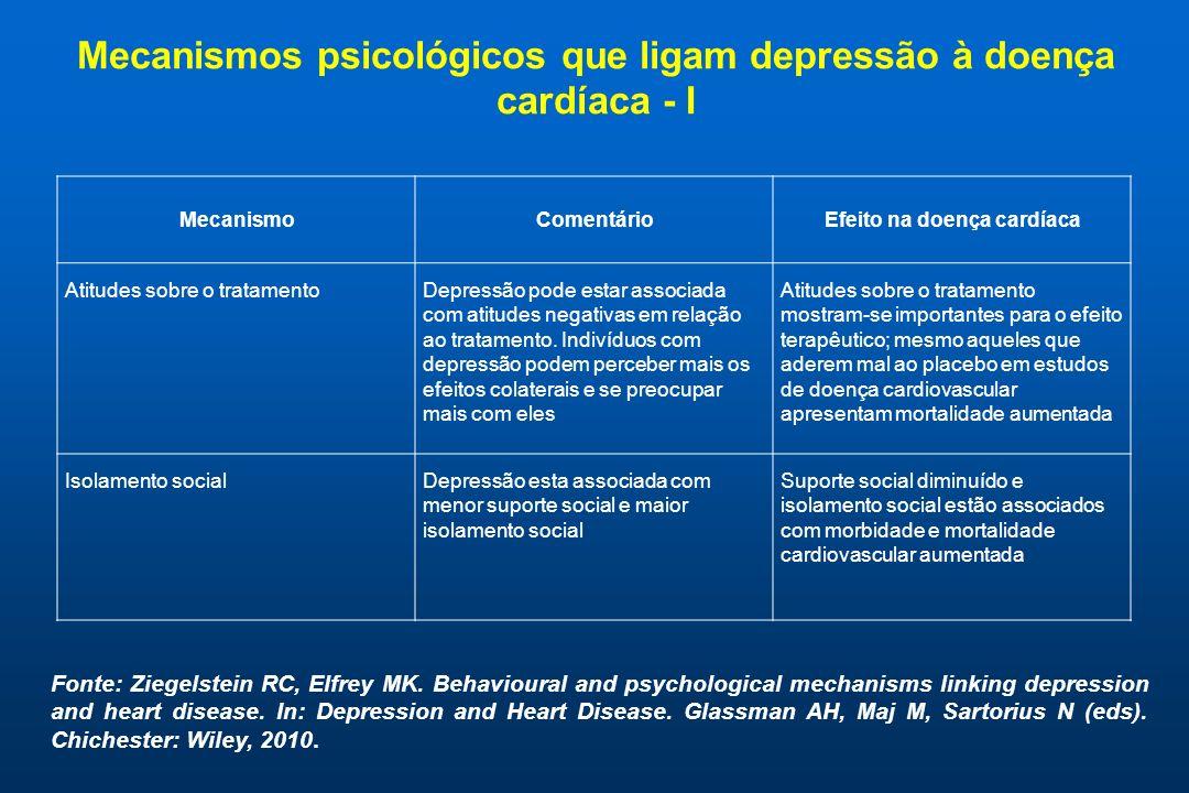 Mecanismos psicológicos que ligam depressão à doença cardíaca - I MecanismoComentárioEfeito na doença cardíaca Atitudes sobre o tratamentoDepressão pode estar associada com atitudes negativas em relação ao tratamento.