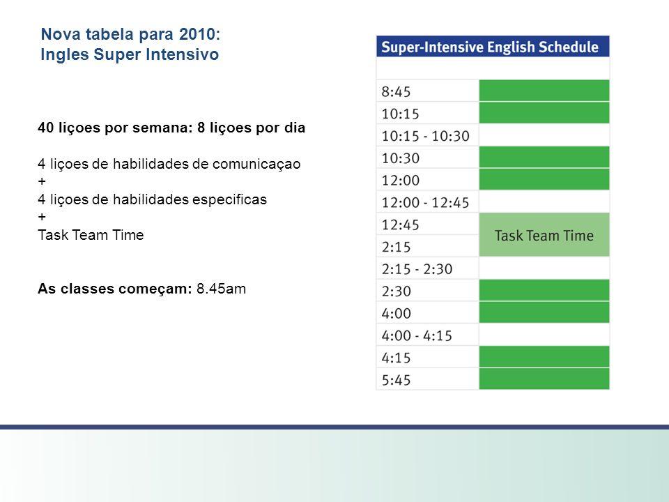 Nova tabela para 2010: Ingles Super Intensivo 40 liçoes por semana: 8 liçoes por dia 4 liçoes de habilidades de comunicaçao + 4 liçoes de habilidades