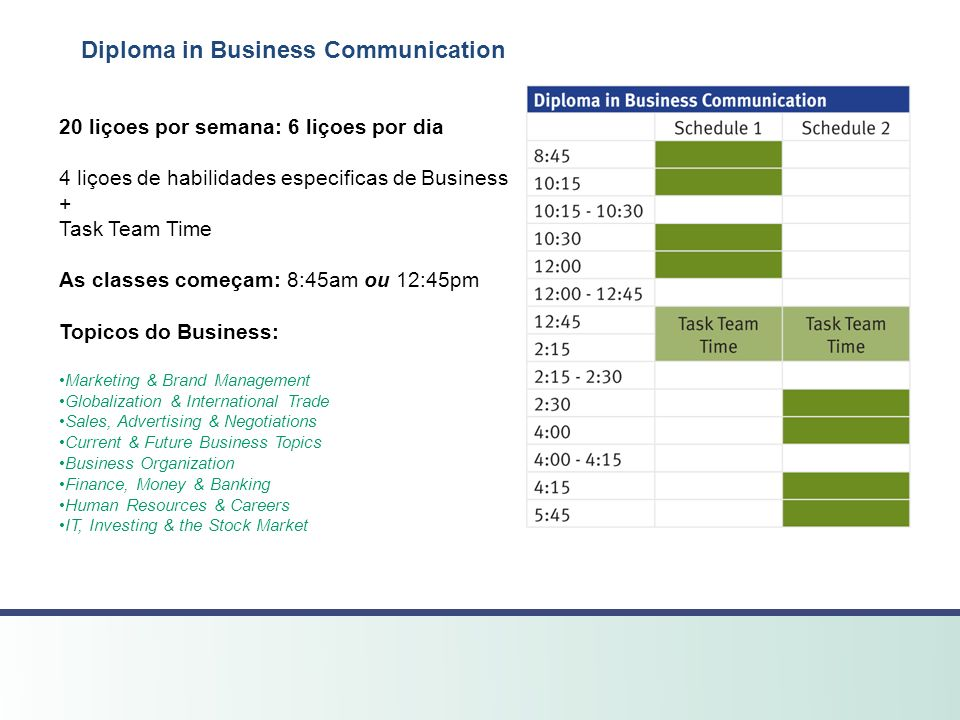 Diploma in Business Communication 20 liçoes por semana: 6 liçoes por dia 4 liçoes de habilidades especificas de Business + Task Team Time As classes começam: 8:45am ou 12:45pm Topicos do Business: Marketing & Brand Management Globalization & International Trade Sales, Advertising & Negotiations Current & Future Business Topics Business Organization Finance, Money & Banking Human Resources & Careers IT, Investing & the Stock Market