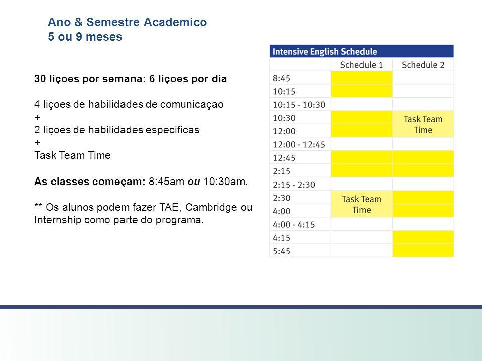 Ano & Semestre Academico 5 ou 9 meses 30 liçoes por semana: 6 liçoes por dia 4 liçoes de habilidades de comunicaçao + 2 liçoes de habilidades especifi