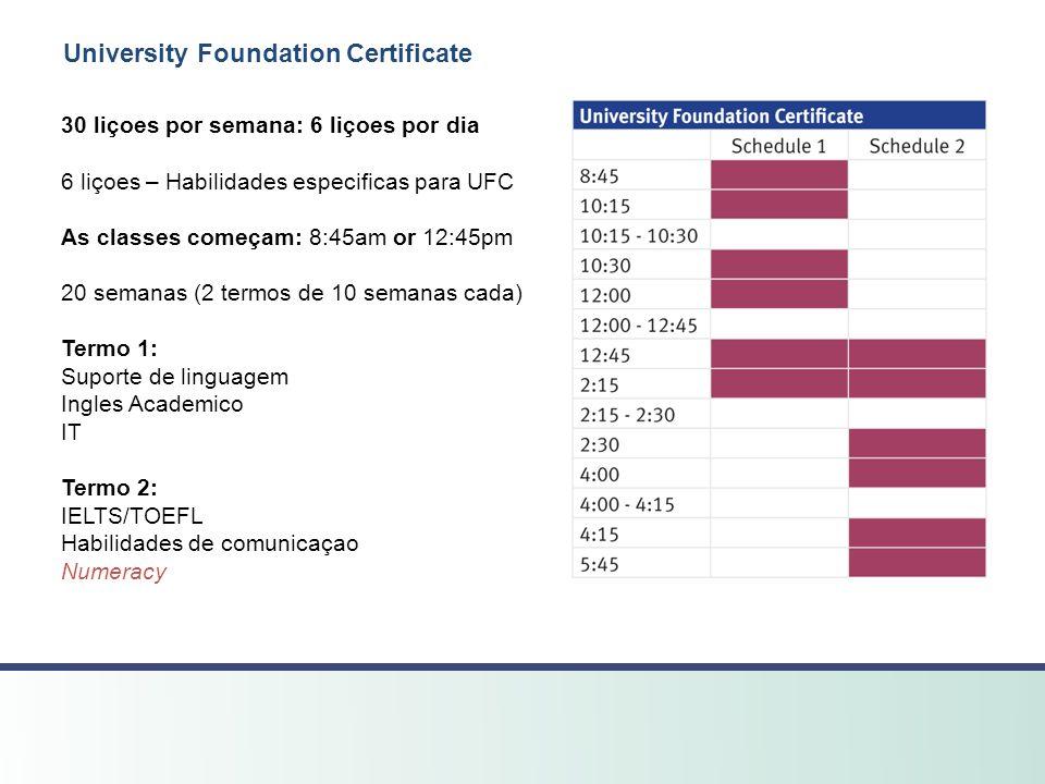University Foundation Certificate 30 liçoes por semana: 6 liçoes por dia 6 liçoes – Habilidades especificas para UFC As classes começam: 8:45am or 12: