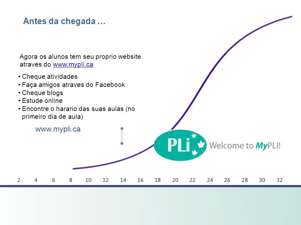www.mypli.ca Antes da chegada … Cheque atividades Faça amigos atraves do Facebook Cheque blogs Estude online Encontre o harario das suas aulas (no pri
