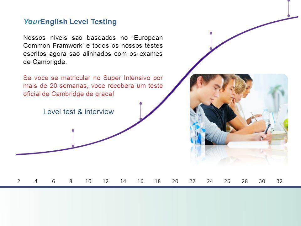 Level test & interview YourEnglish Level Testing Nossos niveis sao baseados no European Common Framwork e todos os nossos testes escritos agora sao al