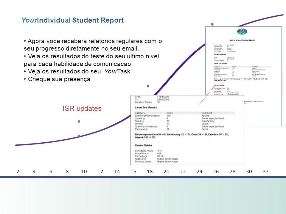 YourIndividual Student Report ISR updates Agora voce recebera relatorios regulares com o seu progresso diretamente no seu email. Veja os resultados do