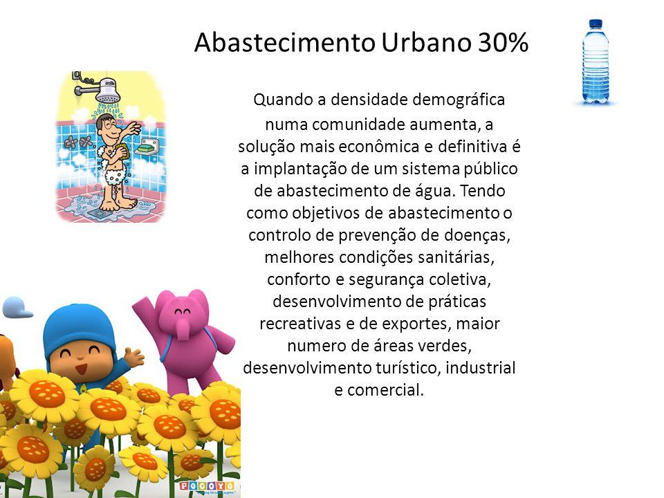 Abastecimento Urbano 30% Quando a densidade demográfica numa comunidade aumenta, a solução mais econômica e definitiva é a implantação de um sistema p